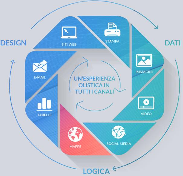 Xerox diagram