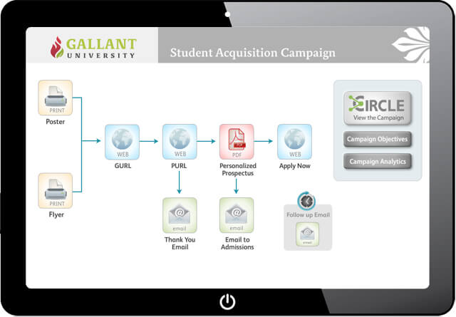 Student_acquisition