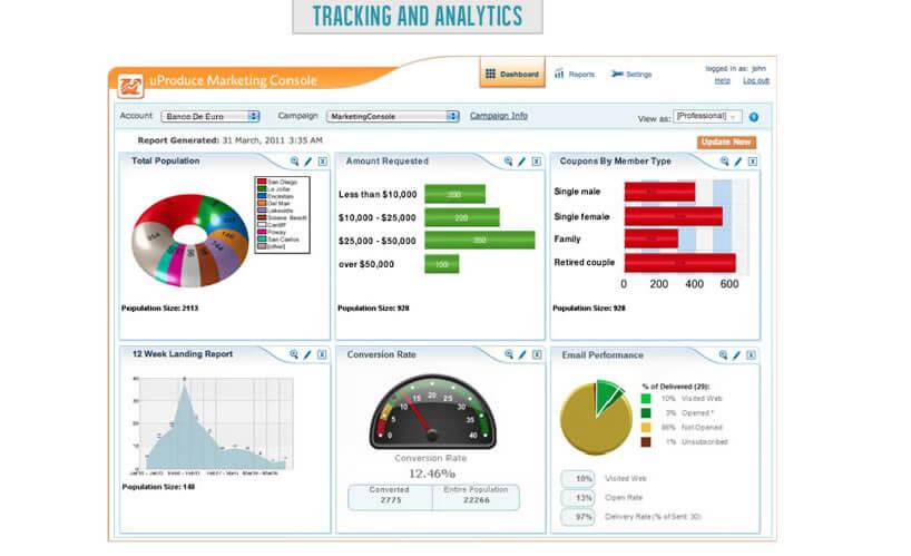 tracking-and-naltiycs