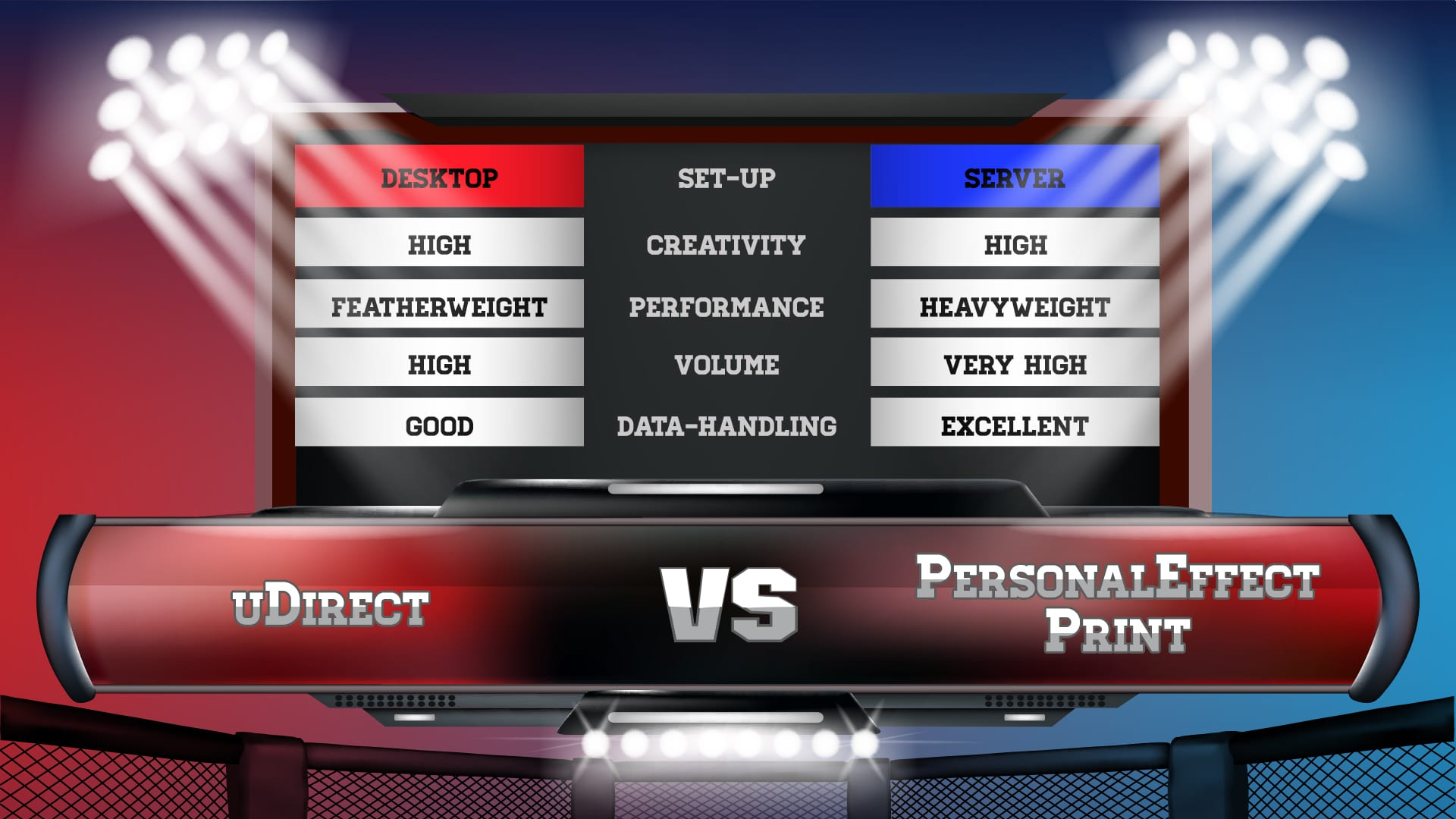 uDirect vs PersonalEffect: A boxing ring analogy